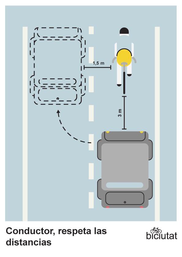 Conductor, respeta las distancias